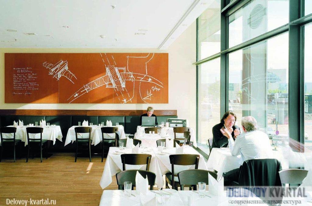 Крупные сети ресторанов