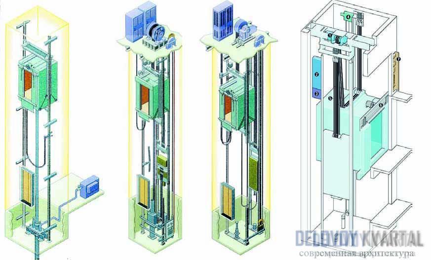 Устройство лифта. Чертежи гидравлических лифтов