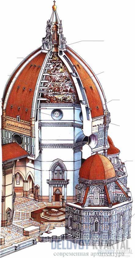 Кафедральный собор Санта-Мария дель Фьоре. Рисунок