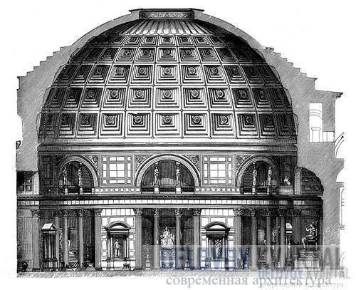 Купола как архитектурный элемент