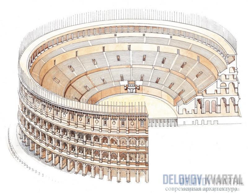 Высота Колизея - 4 этажа, длина - 190 метров, ширина - 154 метра. Размеры арены - 89 на 55 метров.