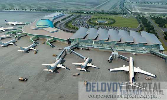 Вид на аэропорт сверху. Макет