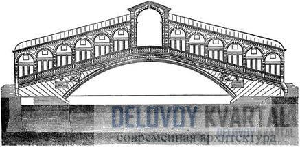 Мост Риальто разрез