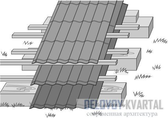 Правила хранения металлочерепицы