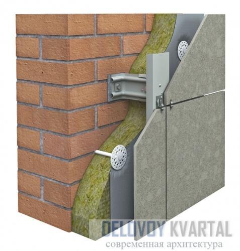 Требования к утеплителю вентилируемых фасадов