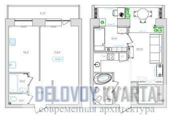 особенности планировок однокомнатные квартиры