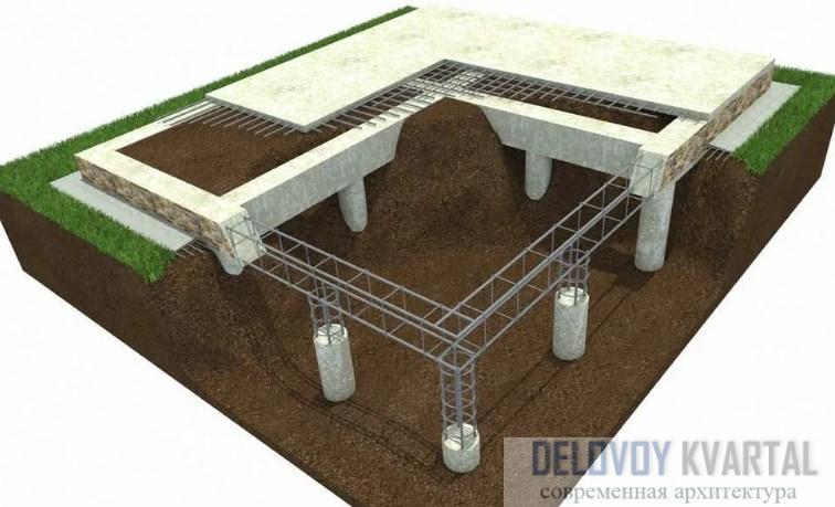 Ленточный свайно-ростверковый фундамент