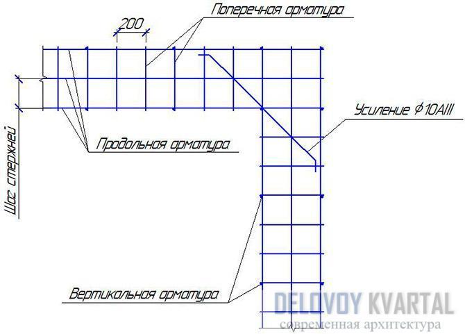 Угловое усиление диагональными прутками