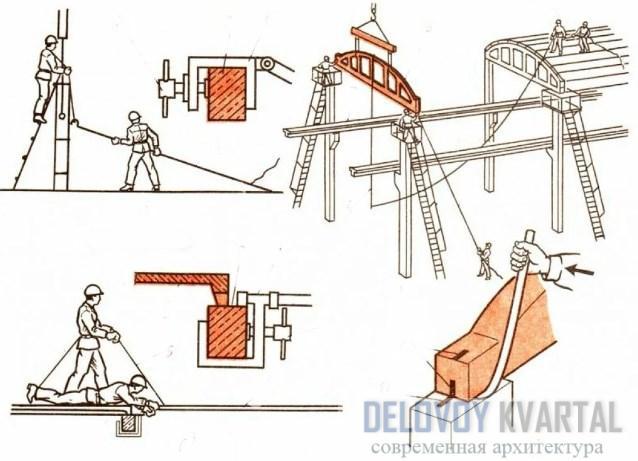 Схема монтажа подстропильных ферм