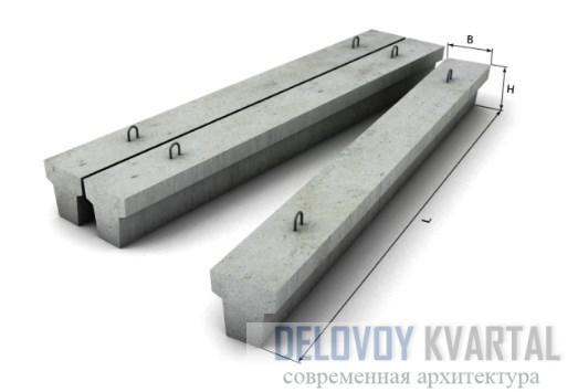 ЖБ ригель РБП